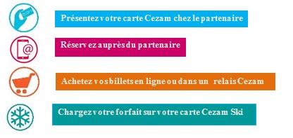Carte Cezam Niort.Newsletter